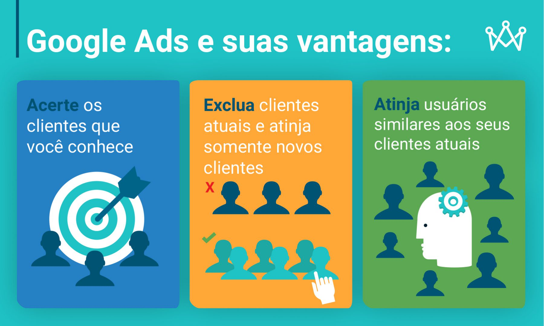 vantagens-google-ads